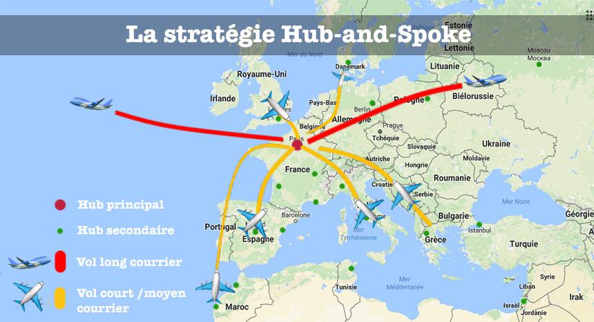 Stratégie Hub-and-Spoke